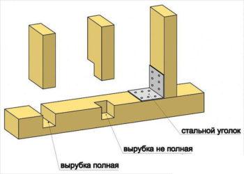 Как закрепить вертикальный брус к горизонтальному?