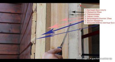Как прибивать имитацию бруса внутри дома?