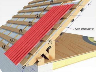 Какая доска идет на обрешетку крыши?