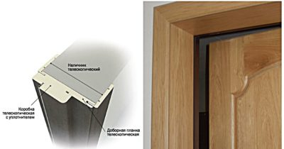 Что такое телескопический наличник межкомнатной двери?